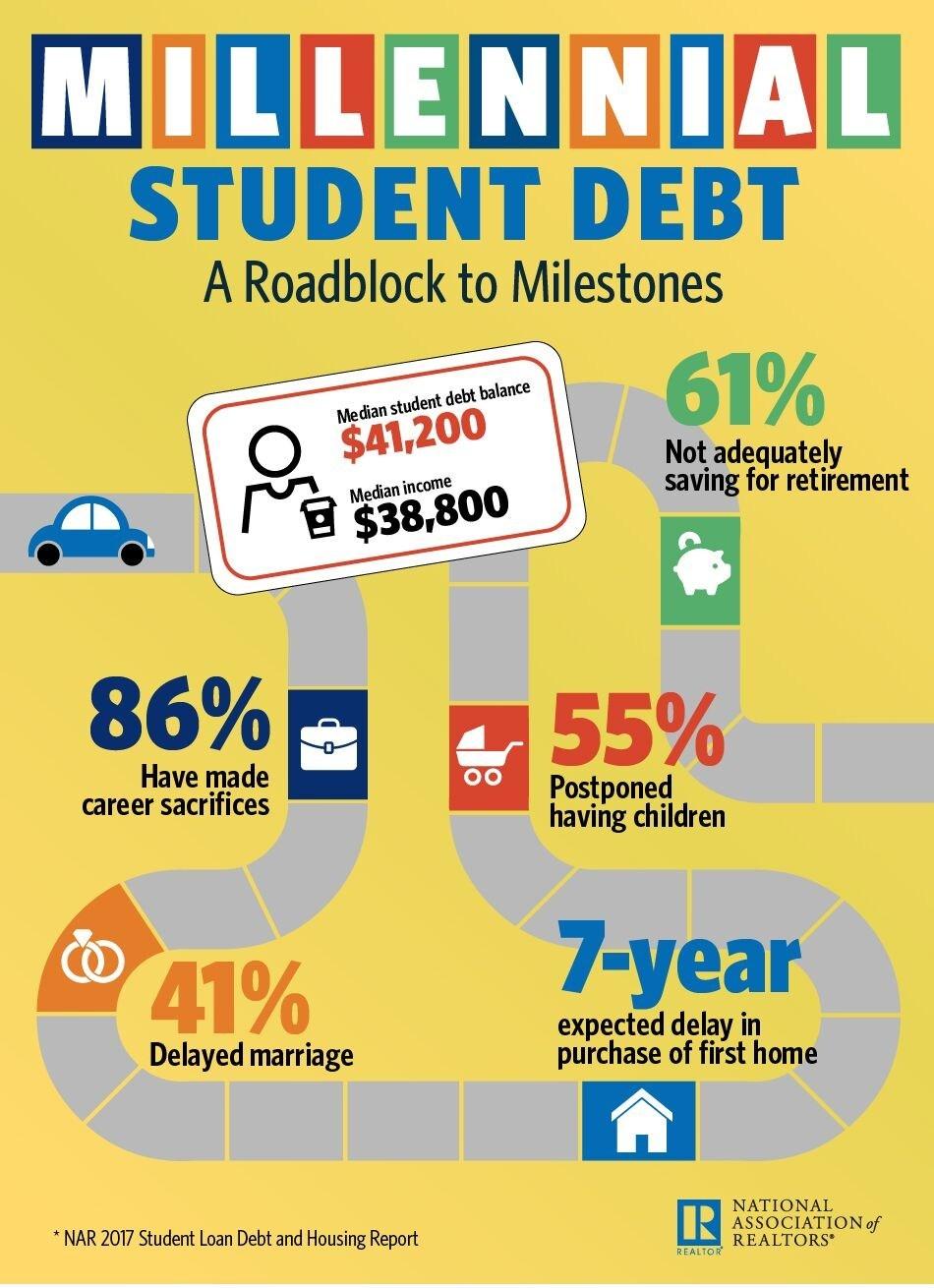 NAR_Student_Debt.jpg