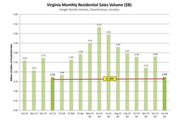 Virginia_Sales_Volume.jpg